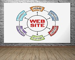 WordPress Sitemap design with Big Red SEO