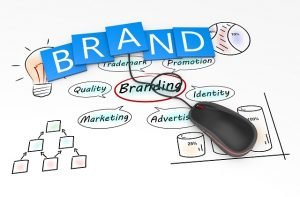 Branding and Brand Creation with Web Design