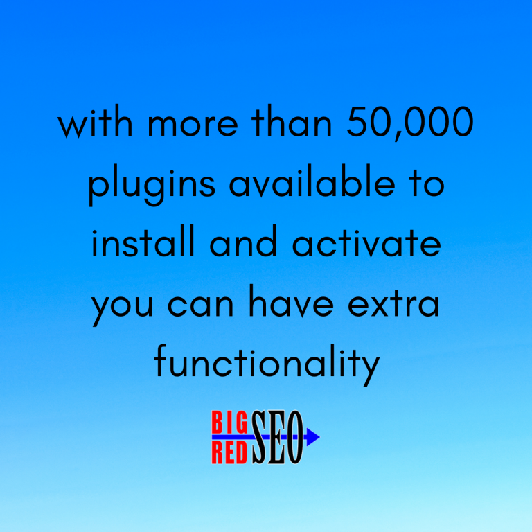 WordPress websites have 50,000 plugins available